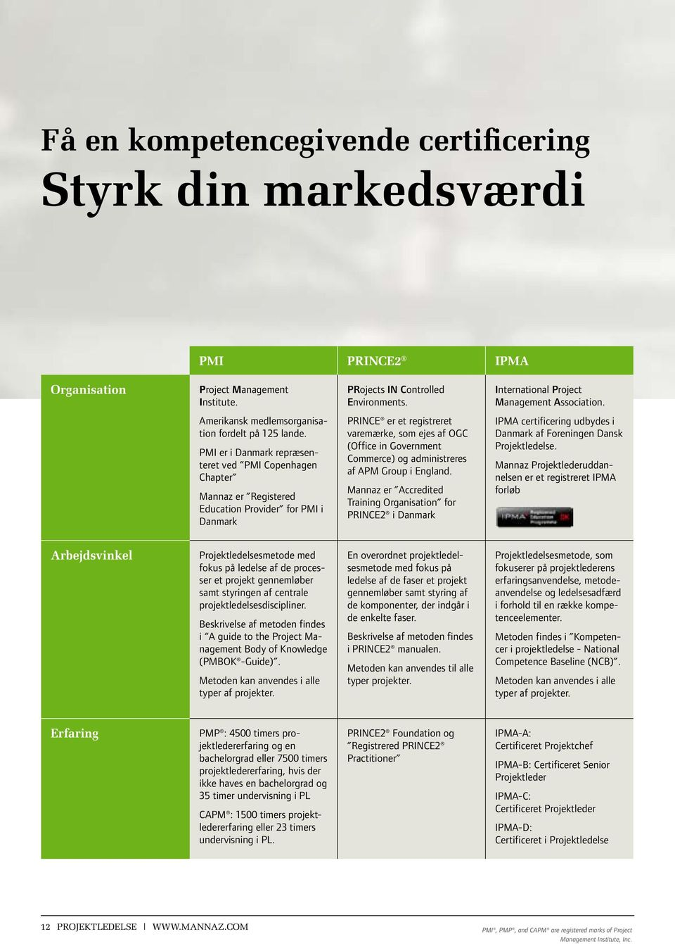 PMI er i Danmark repræsenteret ved PMI Copenhagen Chapter Mannaz er registered Education Provider for PMI i Danmark PrInCE er et registreret varemærke, som ejes af OGC (Office in Government Commerce)