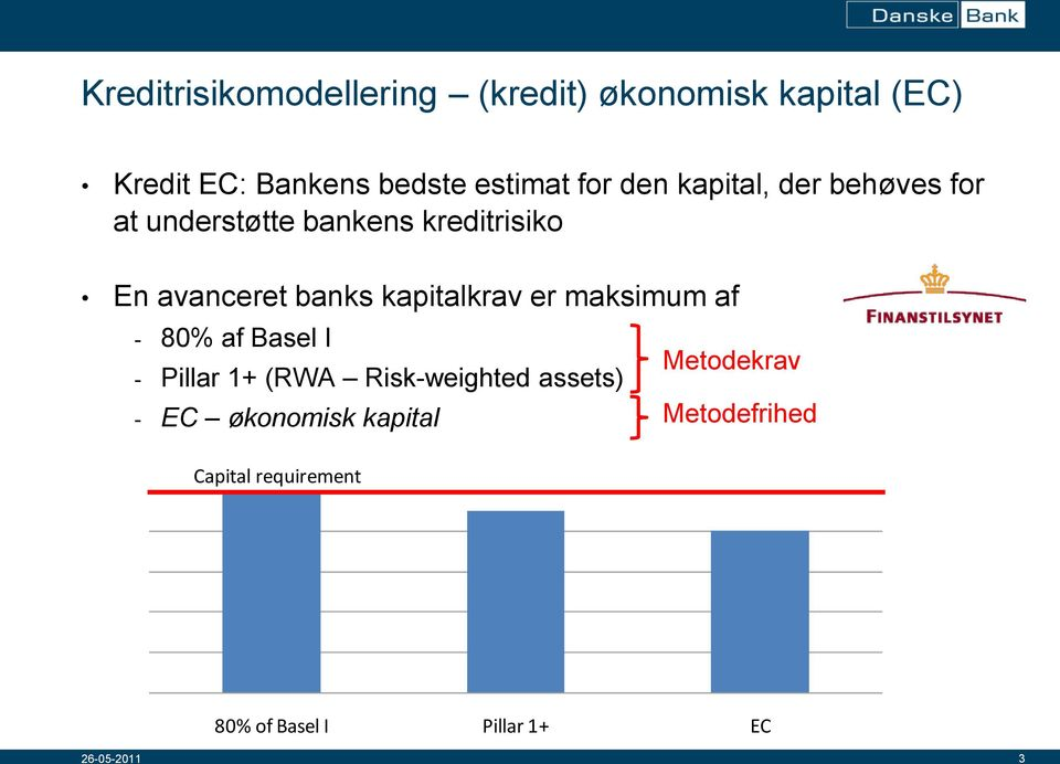 kapitalkrav er maksimum af - 80% af Basel I - Pillar 1+ (RWA Risk-weighted assets) - EC