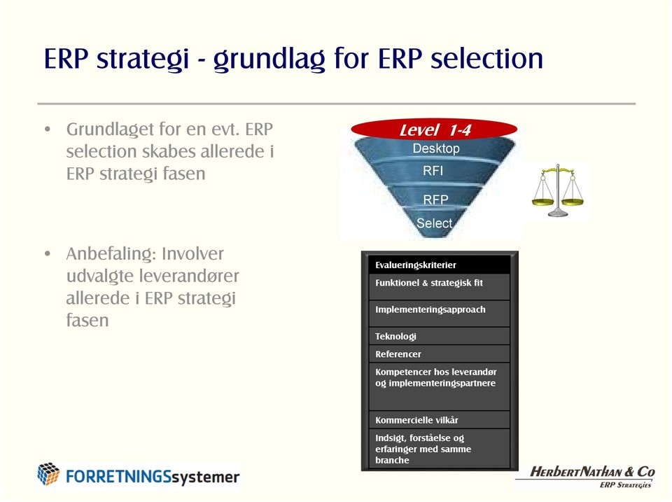 strategi fasen Level 1-4 Desktop RFI RFP Select Evalueringskriterier Funktionel & strategisk fit