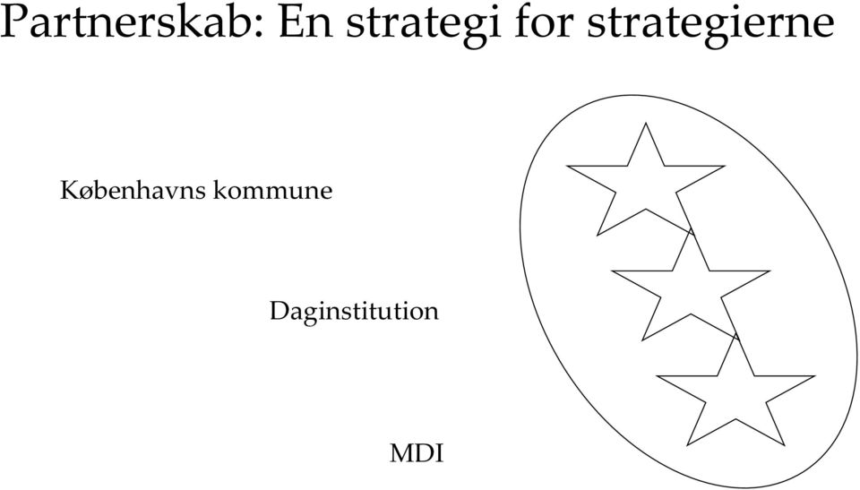 strategierne