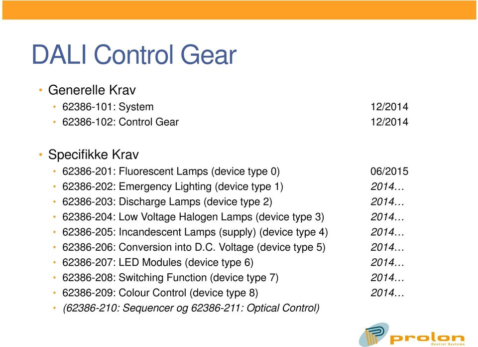 3) 2014 62386-205: Incandescent Lamps (supply) (device type 4) 2014 62386-206: Co