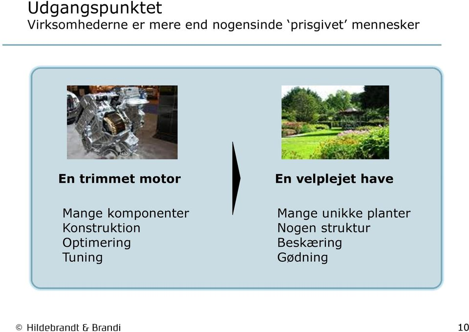 komponenter Konstruktion Optimering Tuning En