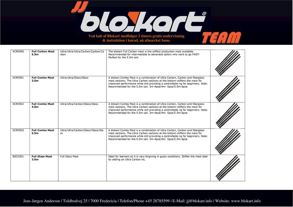 0m Ultra/Ultra/Glass/Glass A blokart Combo Mast is a combination of Ultra Carbon, Carbon and fiberglass mast sections.