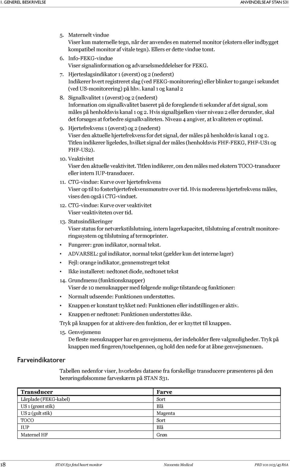 Info-FEKG-vindue Viser signalinformation og advarselsmeddelelser for FEKG. 7.