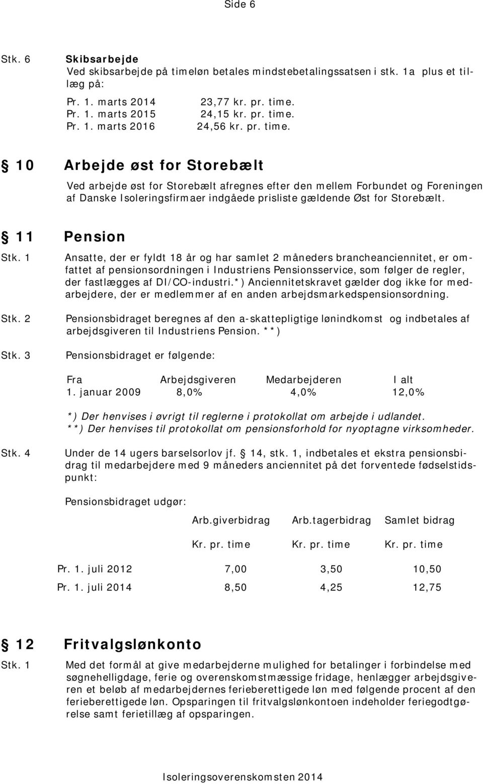 11 Pension Stk.