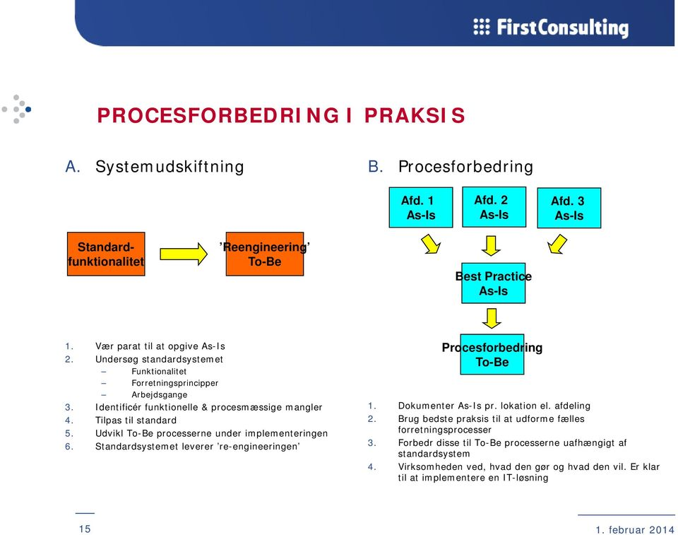 Udvikl To-Be processerne under implementeringen 6. Standardsystemet leverer re-engineeringen Procesforbedring To-Be 1. Dokumenter As-Is pr. lokation el. afdeling 2.