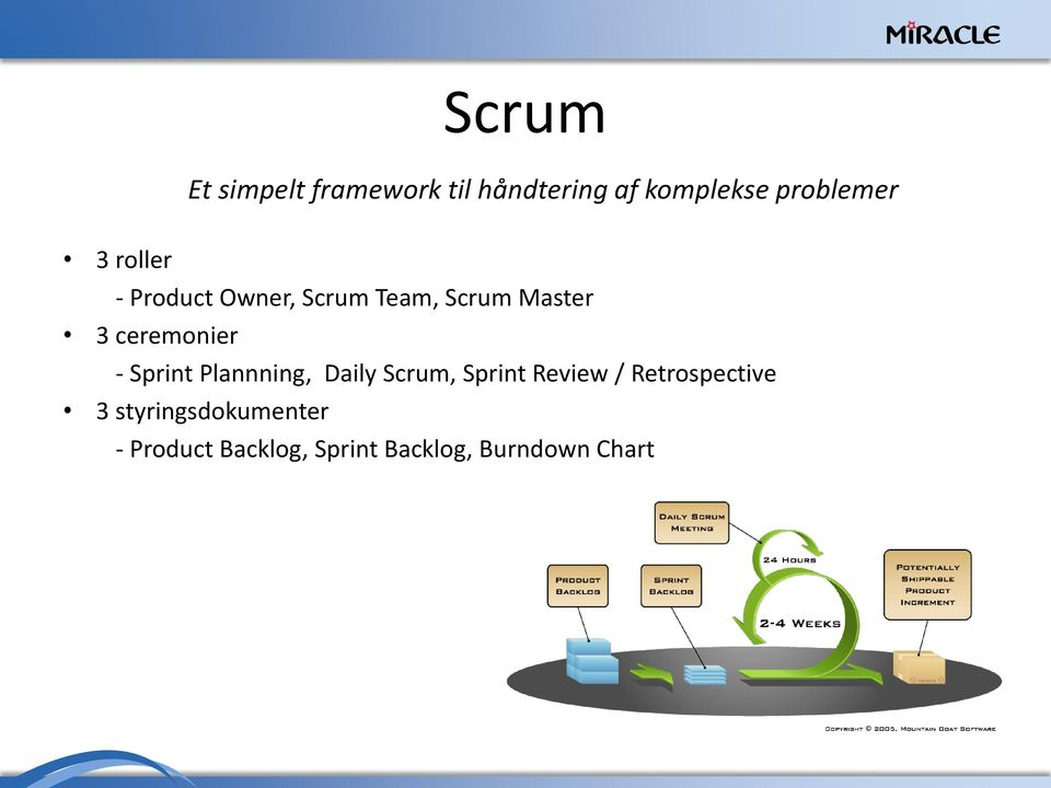 Sprint Plannning, Daily Scrum, Sprint Review / Retrospective 3