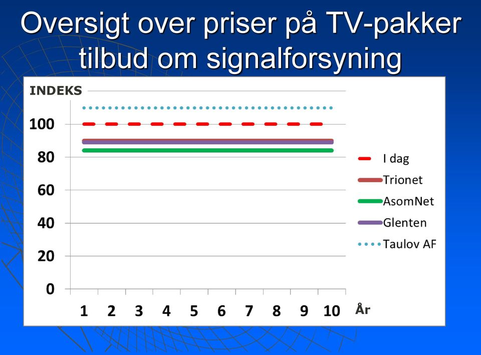 TV-pakker INDEKS