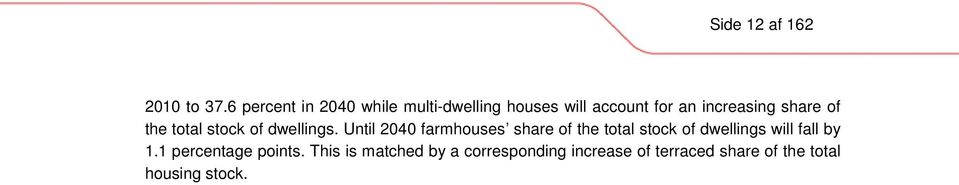 of the total stock of dwellings.
