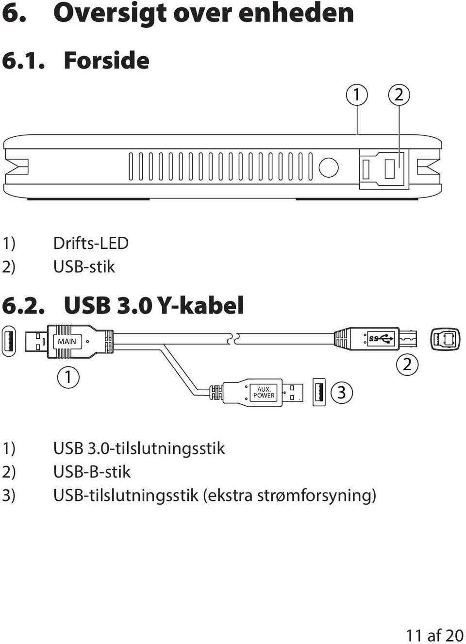 0 Y-kabel MAIN SS 1 AUX. POWER 3 2 1) USB 3.