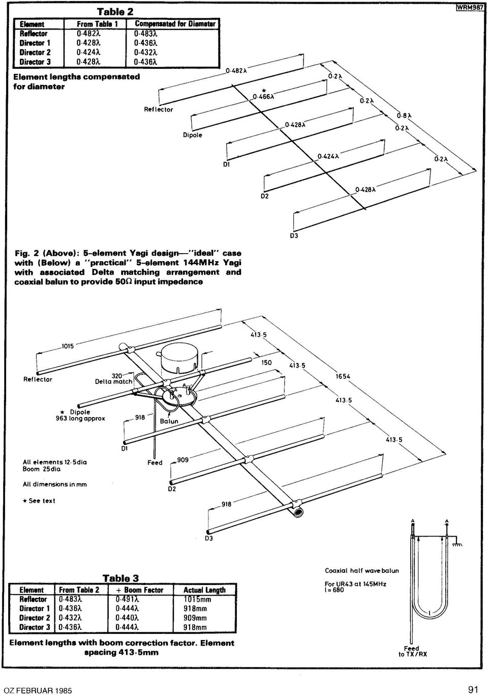 "2 (Above): 5-element Yagi design ""ideal"" case with (Below) a ""practical"" 5-element 144MHz Yagi with associated Delta matching arrangement and coaxial balun to provide 500 input impedance Reflector"