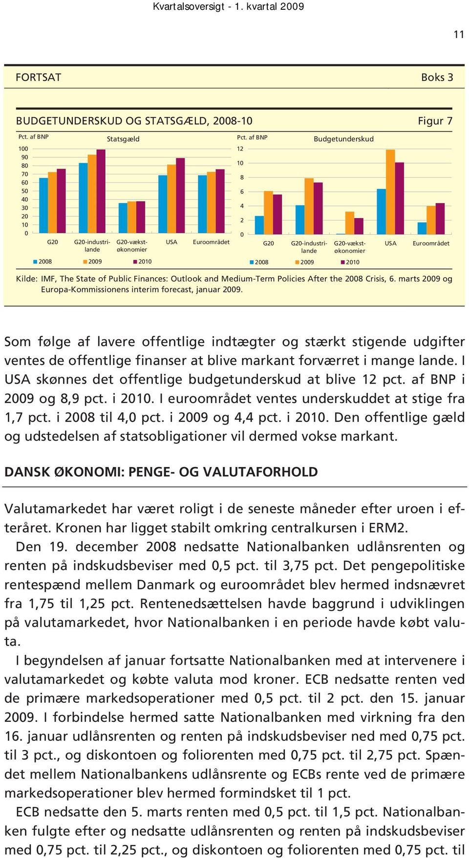 Finances: Outlook and Medium-Term Policies After the 2008 Crisis, 6. marts 2009 og Europa-Kommissionens interim forecast, januar 2009.