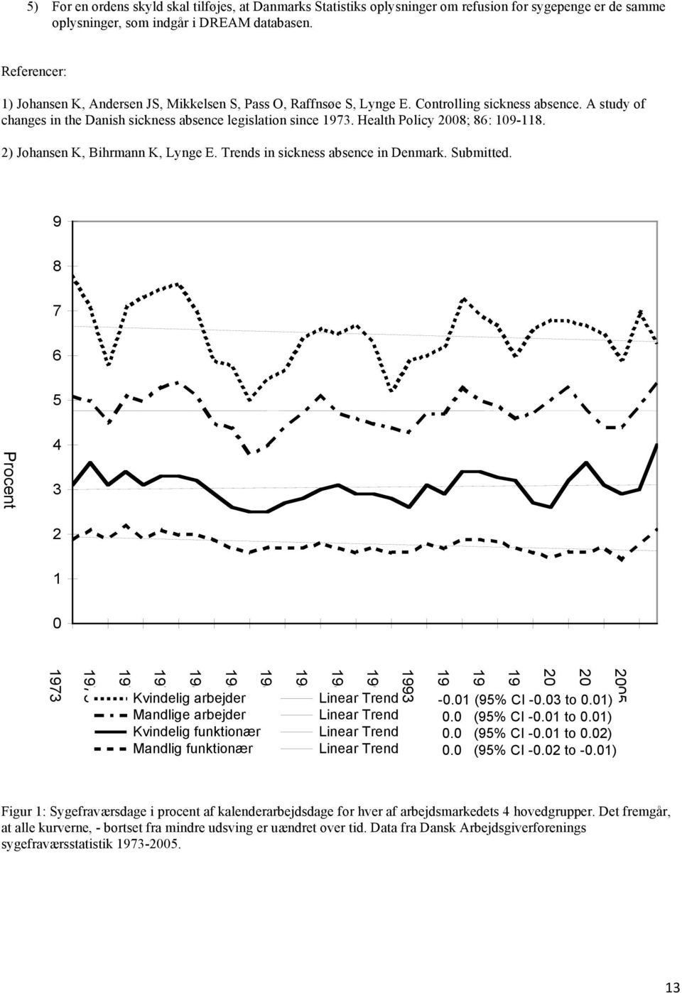 Health Policy 2008; 86: 109-118. 2) Johansen K, Bihrmann K, Lynge E. Trends in sickness absence in Denmark. Submitted.