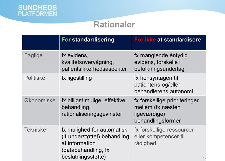 billigst mulige, effektive behandling, rationaliseringsgevinster fx mulighed for automatisk (it-understøttet) behandling af information (databehandling,