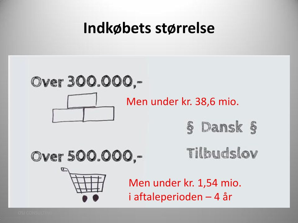 Men under kr. 1,54 mio.