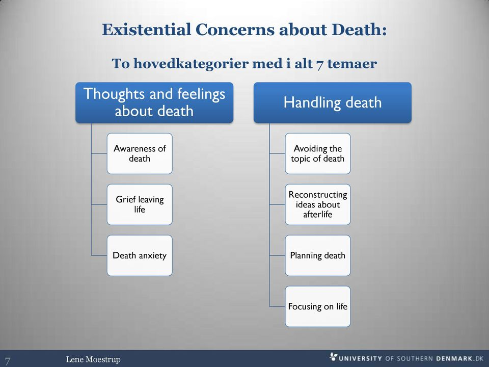Avoiding the topic of death Grief leaving life Reconstructing ideas