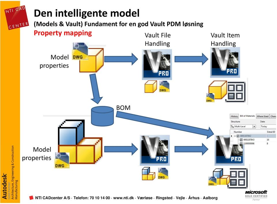 Property mapping Vault File Handling Vault