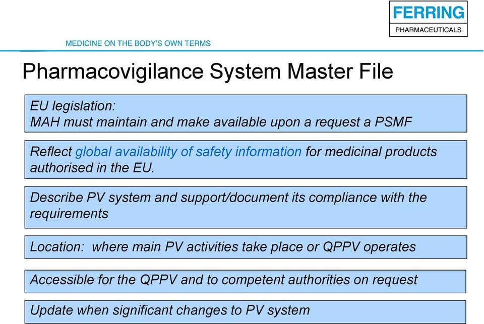 Describe PV system and support/document its compliance with the requirements Location: where main PV activities