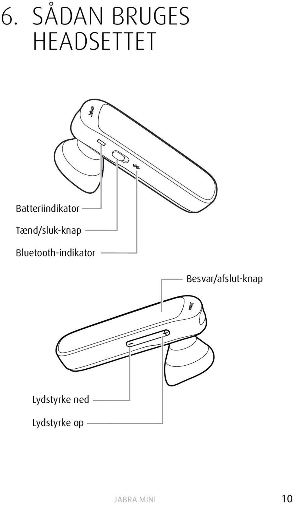 Bluetooth-indikator