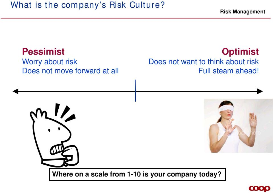 at all Optimist Does not want to think about risk