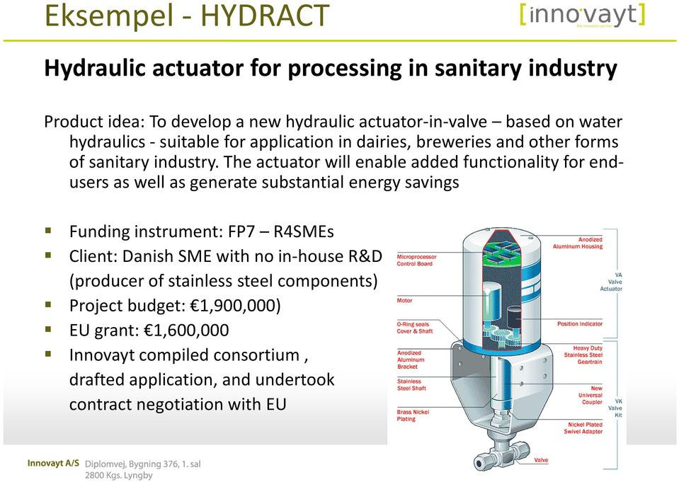 The actuator will enable added functionality for endusers as well as generate substantial energy savings Funding instrument: FP7 R4SMEs Client: