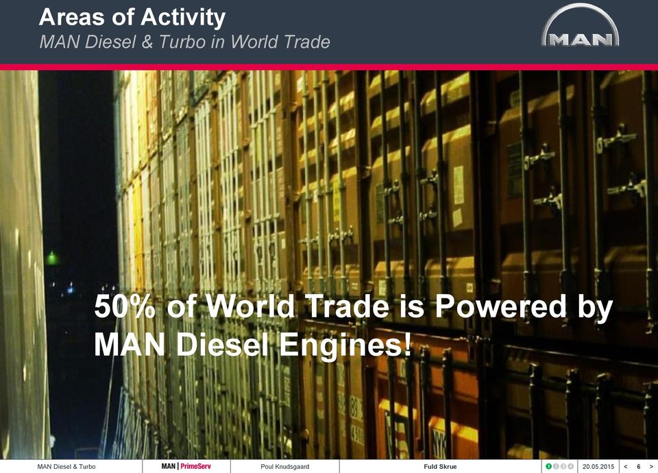 Trade 50% of World Trade is
