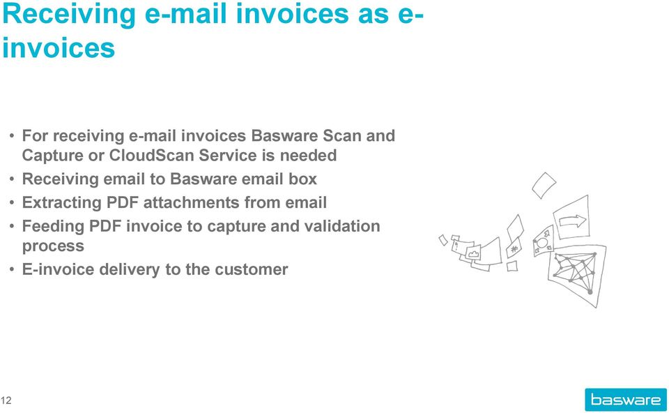 to Basware email box Extracting PDF attachments from email Feeding PDF