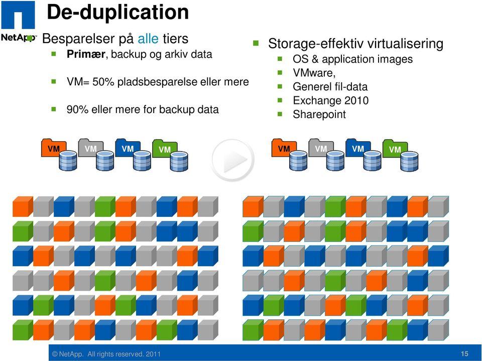 Storage-effektiv virtualisering OS & application images VMware, Generel