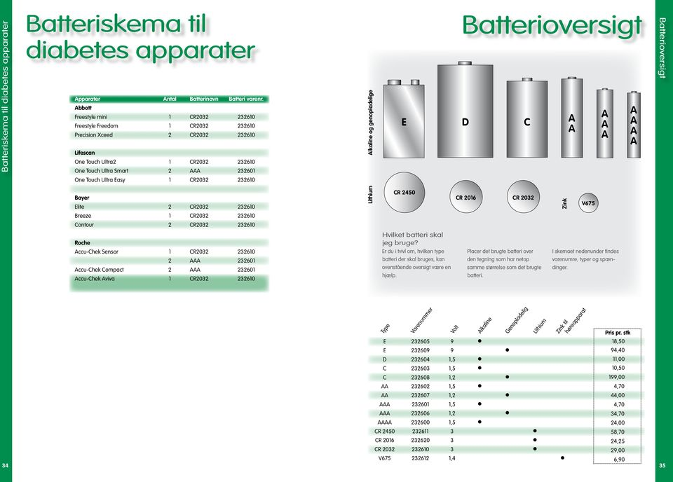 genopladelige Batterioversigt E D C A A A AA A AAA Batterioversigt One Touch Ultra Easy 1 CR2032 232610 Bayer Elite 2 CR2032 232610 Lithium CR 2450 CR 2016 CR 2032 Zink V675 Breeze 1 CR2032 232610