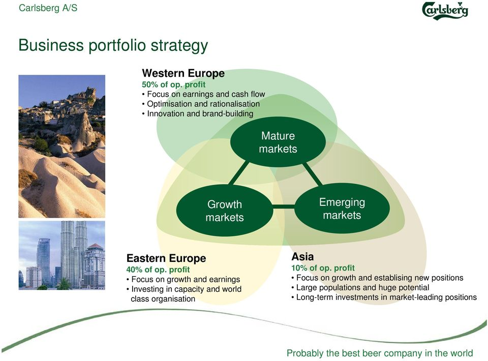 Growth markets Emerging markets Eastern Europe 40% of op.