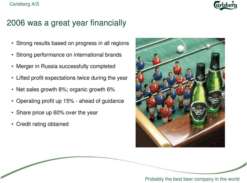 Lifted profit expectations twice during the year Net sales growth 8%; organic growth 6%