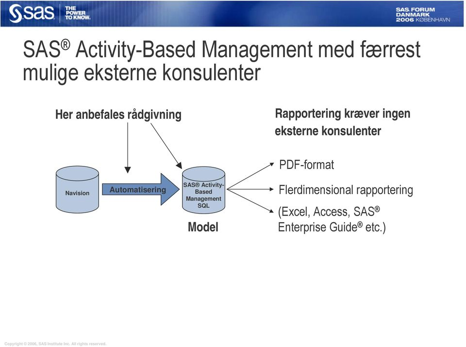 PDF-format Navision Automatisering SAS Activity- Based Management SQL