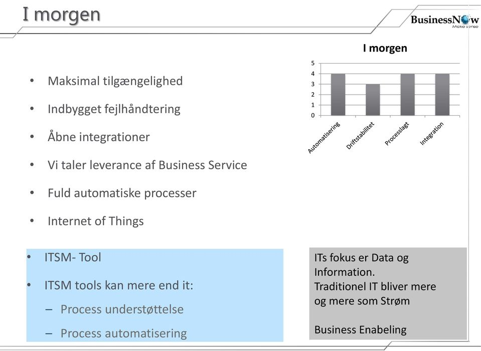 Things ITSM- Tool ITSM tools kan mere end it: Process understøttelse Process automatisering