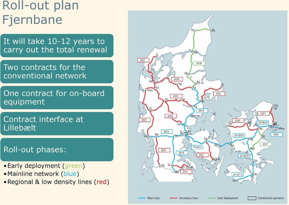 on-board equipment Contract interface at Lillebælt Roll-out phases: