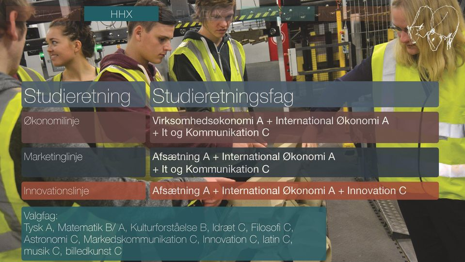 Kommunikation C Afsætning A + International Økonomi A + Innovation C Valgfag: Tysk A, Matematik B/ A,