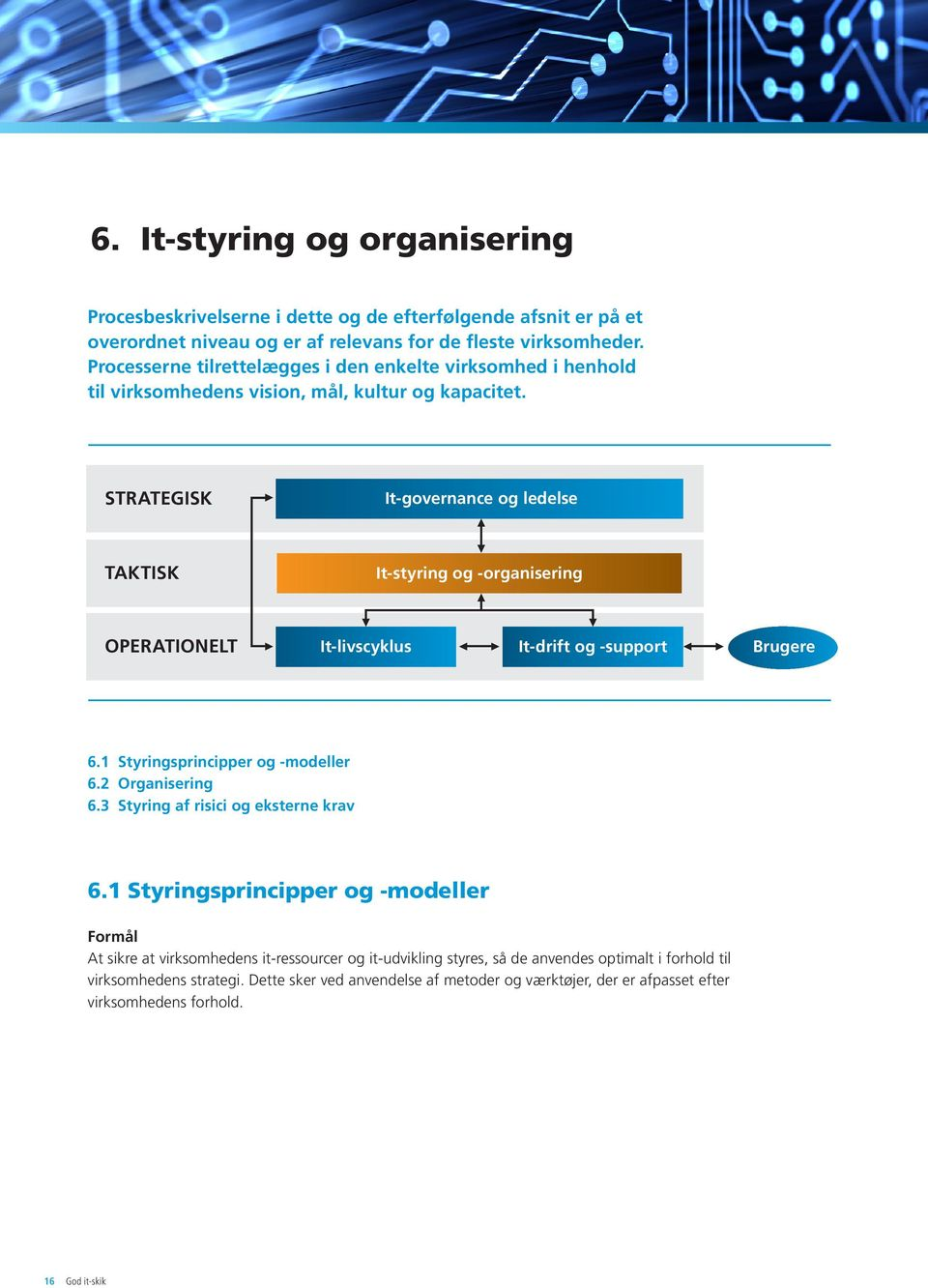 STRATEGISK It-governance og ledelse TAKTISK It-styring og -organisering OPERATIONELT It-livscyklus It-drift og -support Brugere 6.1 Styringsprincipper og -modeller 6.2 Organisering 6.