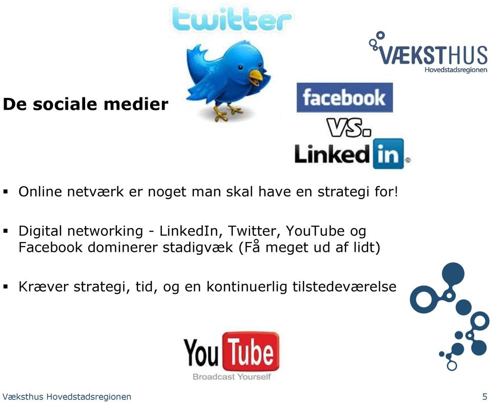 Digital networking - LinkedIn, Twitter, YouTube og Facebook