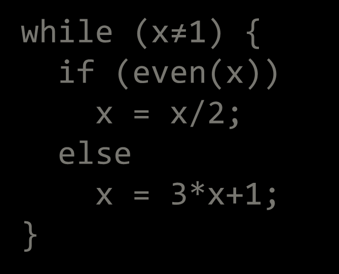 26 Uafgørlighed Her er et lille program: while (x 1) { if (even(x)) x = x/2; else x = 3*x+1; } Terminerer programmet for alle input x>0? Ja eller nej?