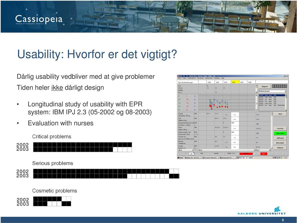 ikke dårligt design Longitudinal study of usability with EPR