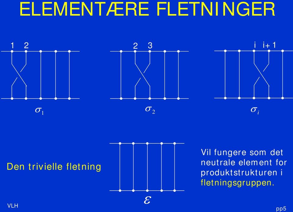 fungere som det neutrale element for