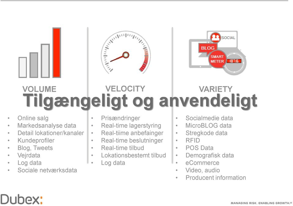 Real-time lagerstyring Real-tiime anbefainger Real-time beslutninger Real-time tilbud Lokationsbestemt
