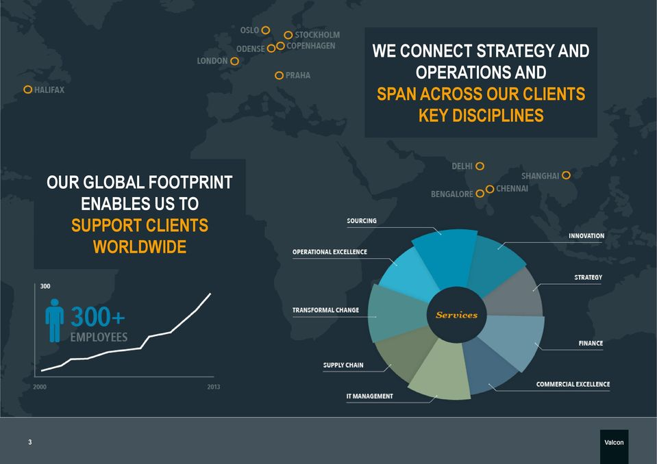 DISCIPLINES OUR GLOBAL FOOTPRINT