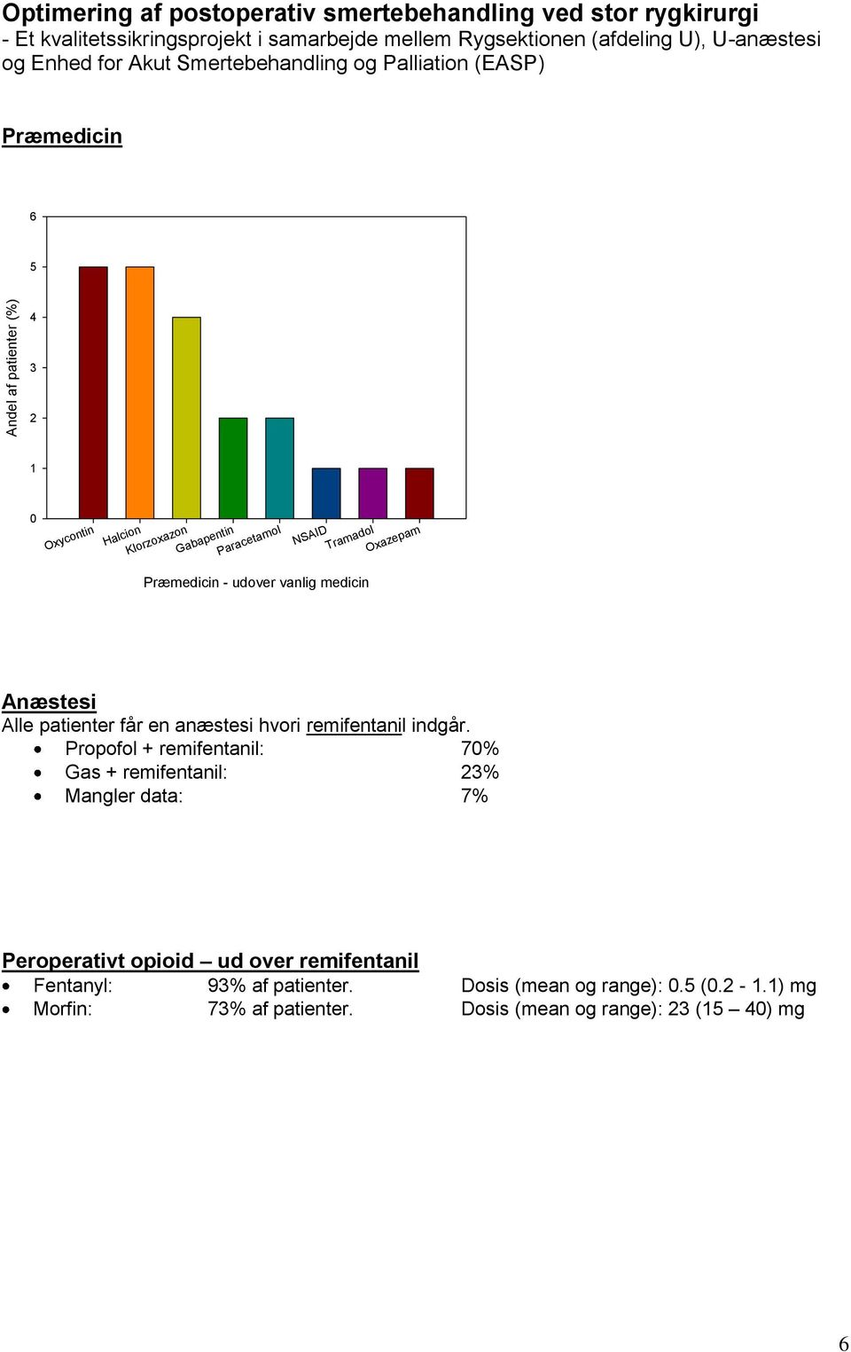 Propofol + remifentanil: 70% Gas + remifentanil: 23% Mangler data: 7% Peroperativt opioid ud over remifentanil