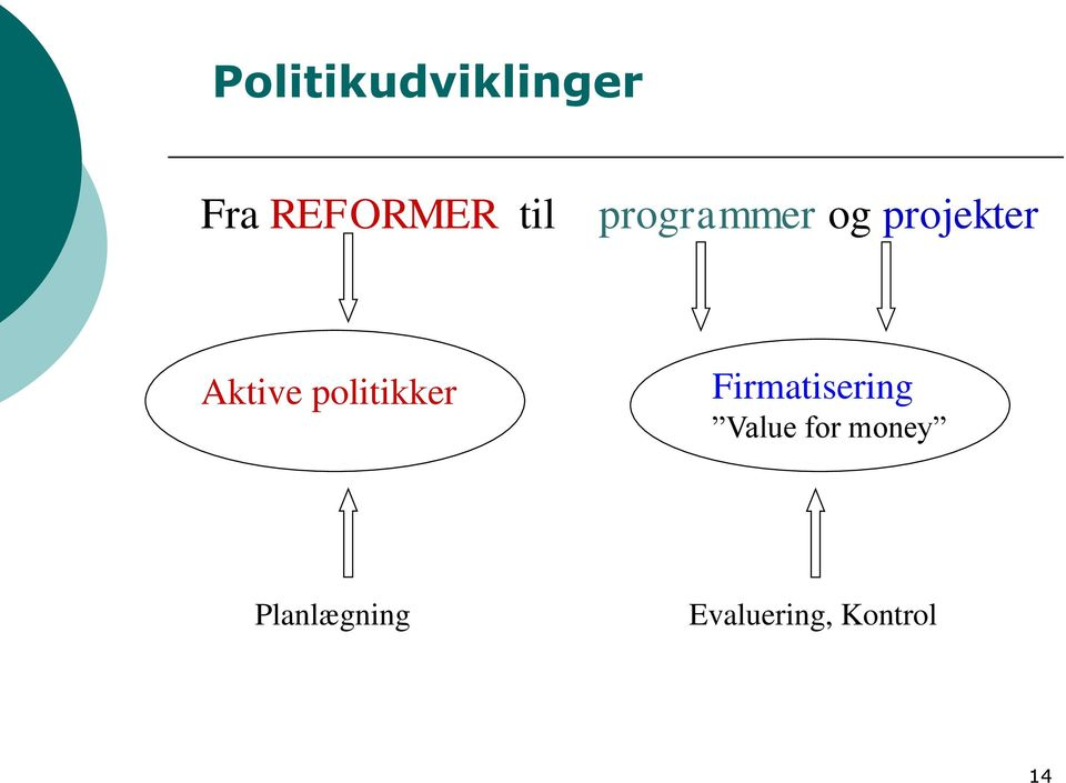 politikker Firmatisering Value for
