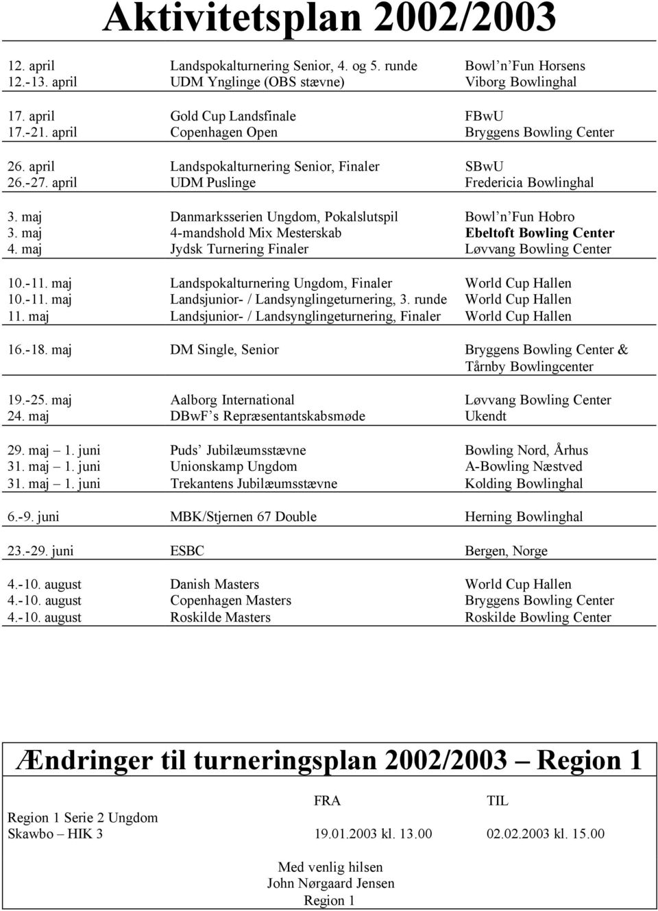 maj Danmarksserien Ungdom, Pokalslutspil Bowl n Fun Hobro 3. maj 4-mandshold Mix Mesterskab Ebeltoft Bowling Center 4. maj Jydsk Turnering Finaler Løvvang Bowling Center 10.-11.
