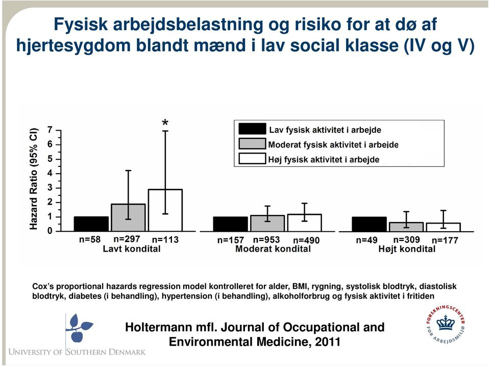 blodtryk, diastolisk blodtryk, diabetes (i behandling), hypertension (i behandling), alkoholforbrug