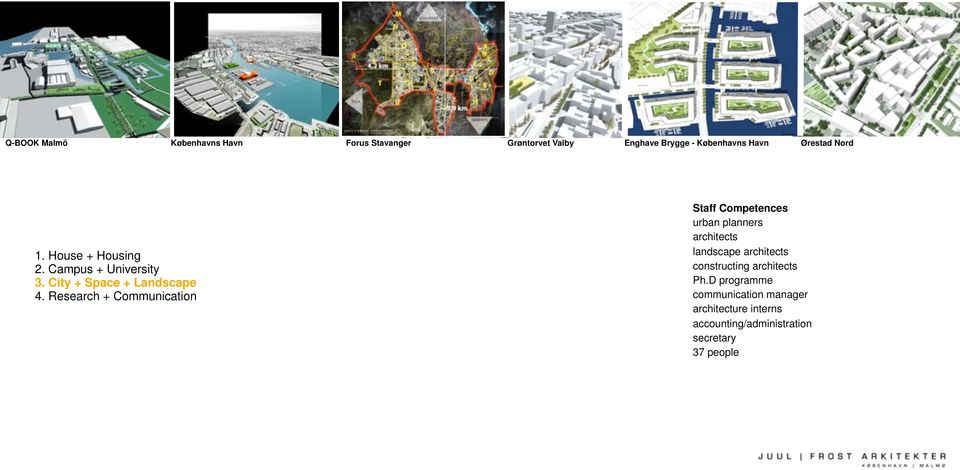 Research + Communication Staff Competences urban planners architects landscape architects