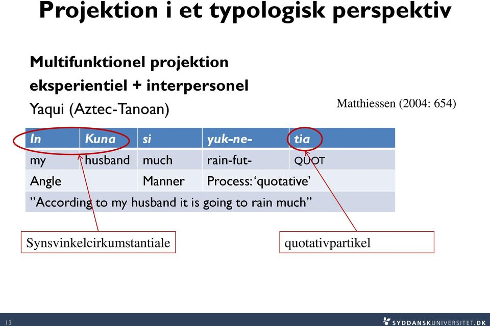 Tysk: my husband much rain-fut- QUOT Angle Manner Process: quotative According to