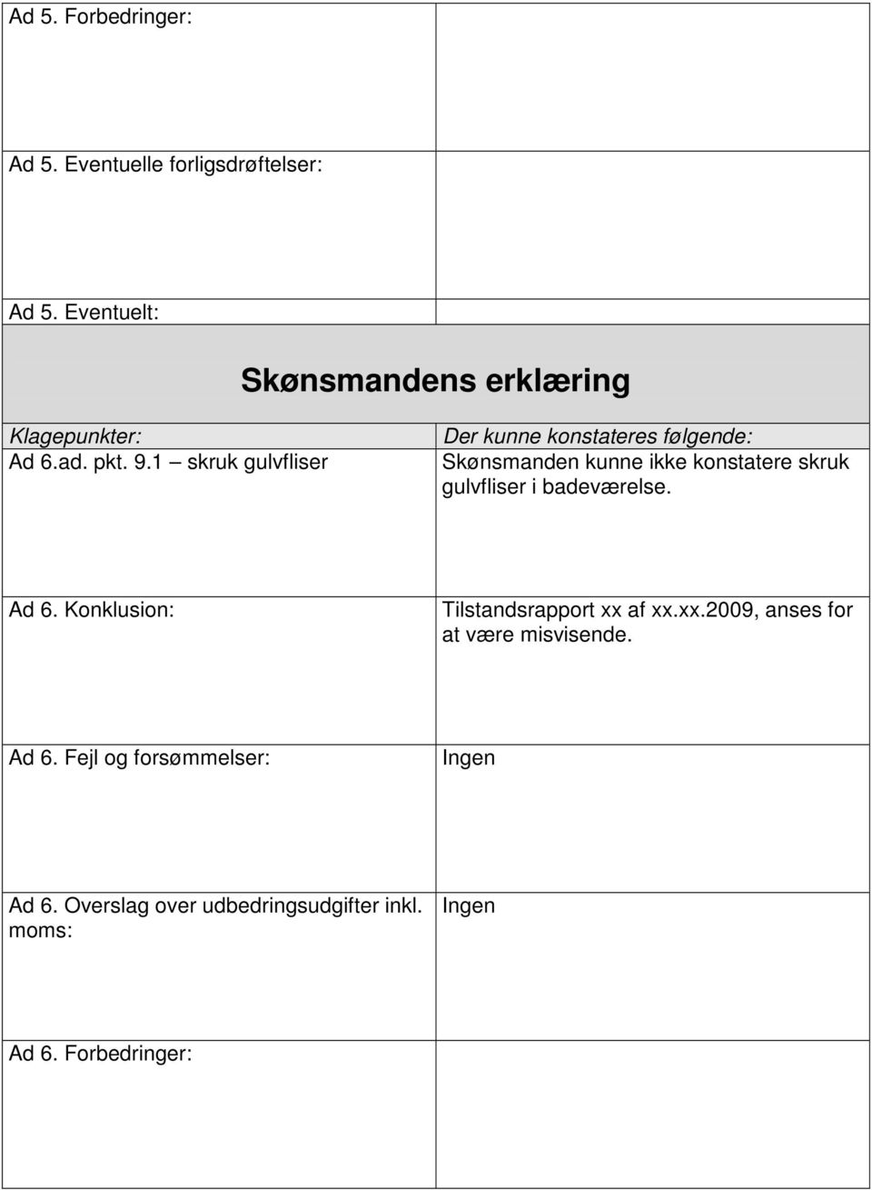 Ad 6. Konklusion: Tilstandsrapport xx af xx.xx.2009, anses for at være misvisende. Ad 6.