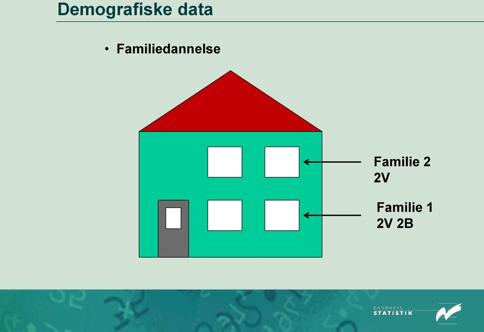 Familiedannelse
